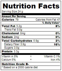 cranberry chia balls nutritional info
